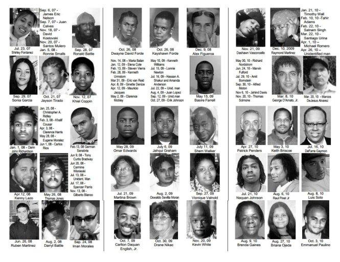 Part 2) Unarmed Victim Archive of Law Enforcement Murders 251-500